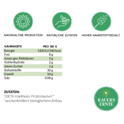 Nährwerte Hanfnuss Protein-Pulver